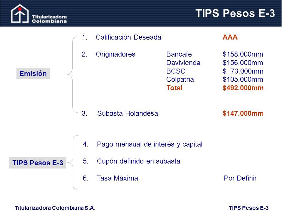 TIPS Pesos E-3 Calificación Deseada AAA