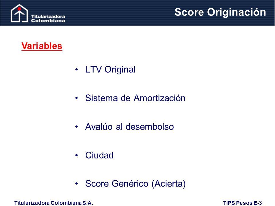 Score Originación Variables LTV Original Sistema de Amortización