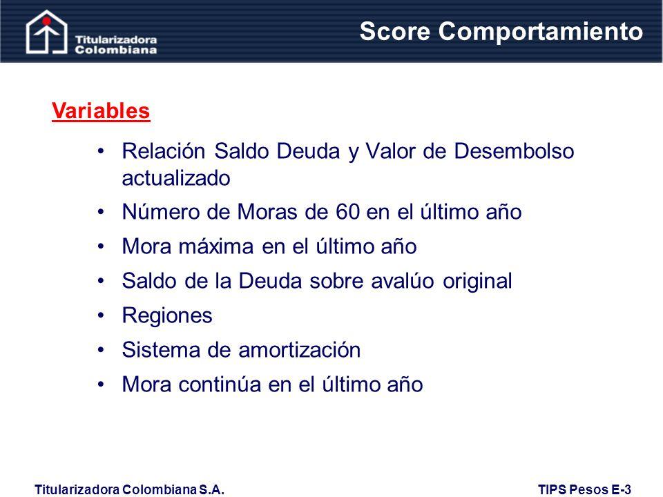 Score Comportamiento Variables