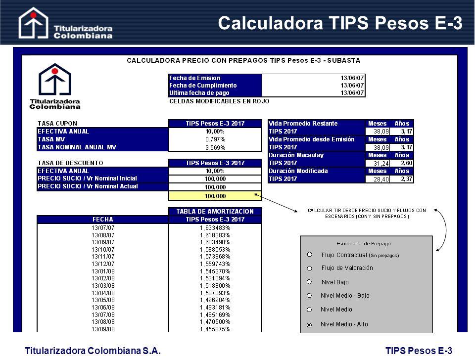 Calculadora TIPS Pesos E-3