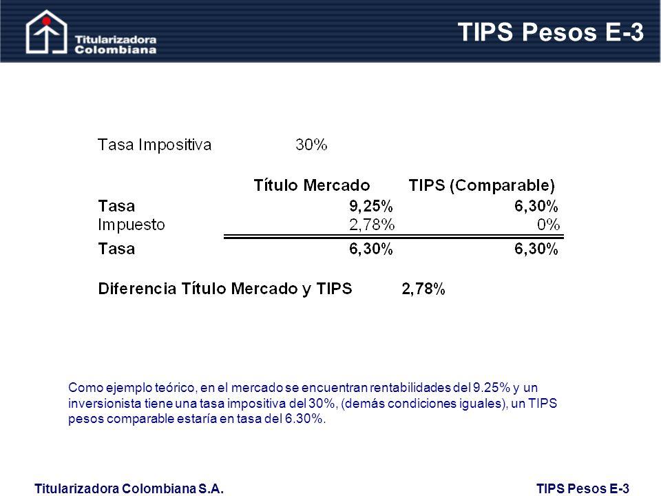 TIPS Pesos E-3