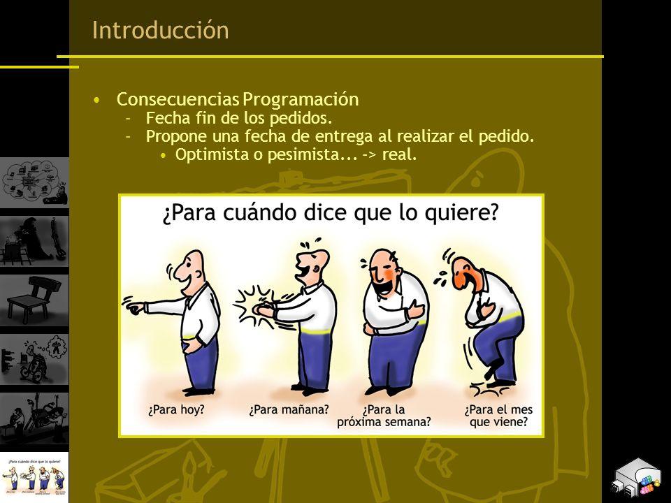 Introducción Consecuencias Programación Fecha fin de los pedidos.