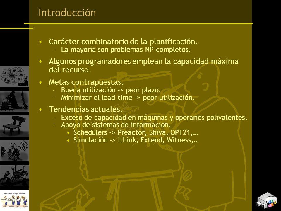 Introducción Carácter combinatorio de la planificación.