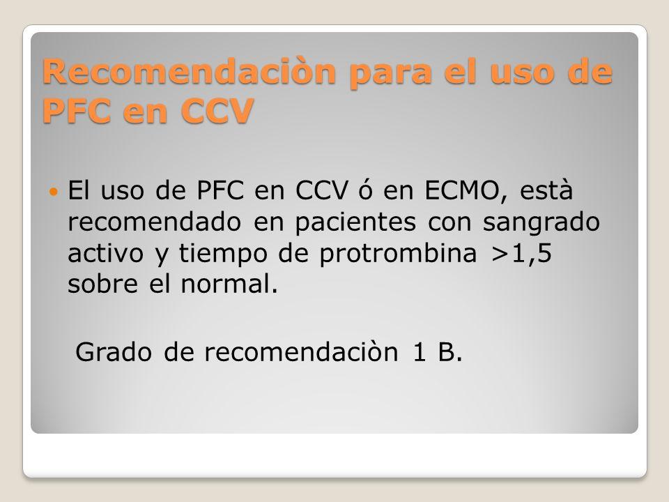 Recomendaciòn para el uso de PFC en CCV