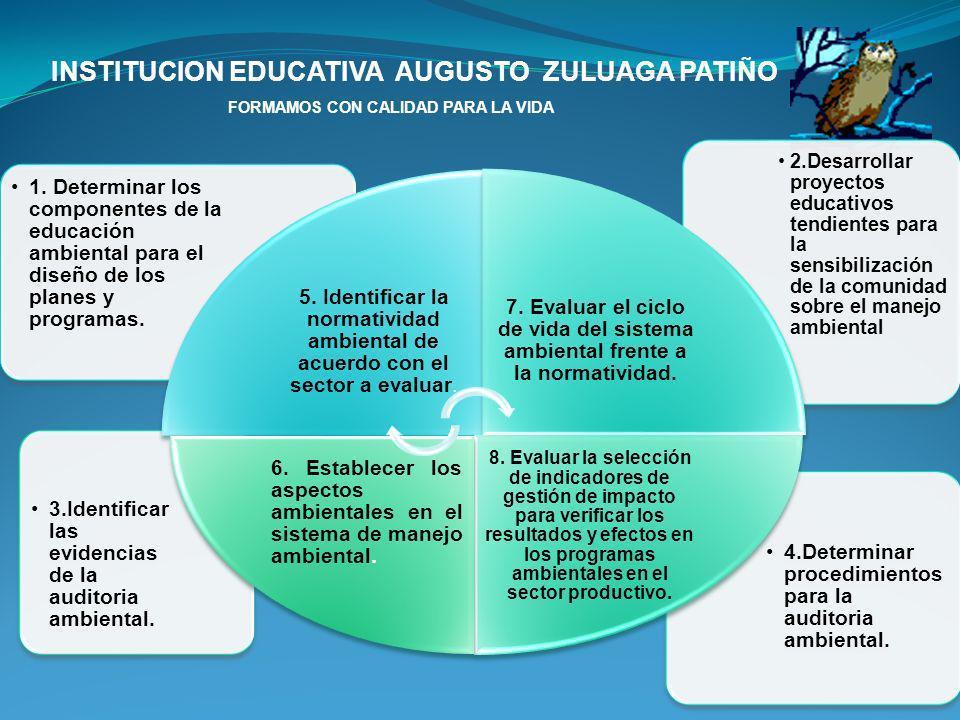 INSTITUCION EDUCATIVA AUGUSTO ZULUAGA PATIÑO