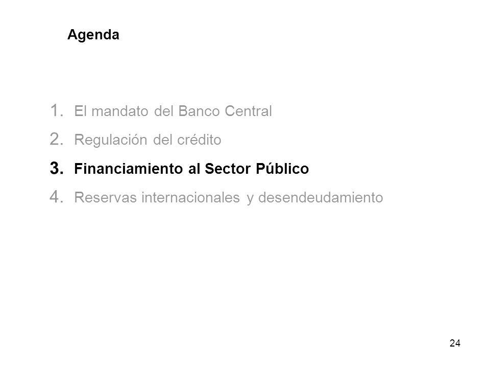 El mandato del Banco Central Regulación del crédito