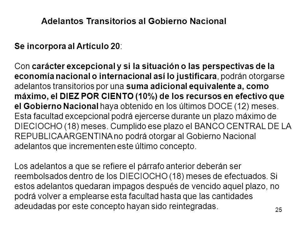 Adelantos Transitorios al Gobierno Nacional
