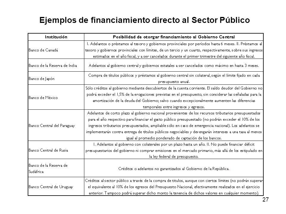 Ejemplos de financiamiento directo al Sector Público