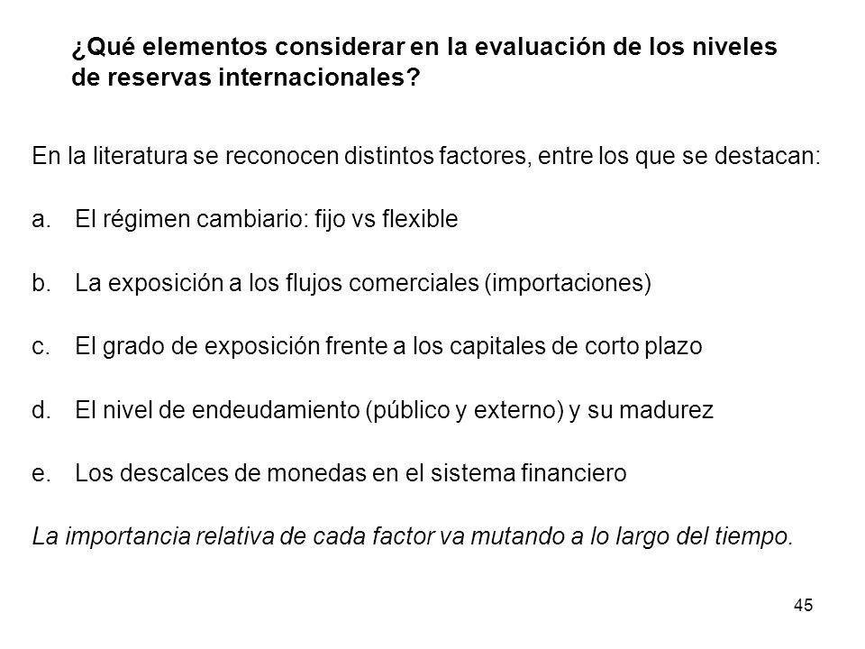 ¿Qué elementos considerar en la evaluación de los niveles de reservas internacionales