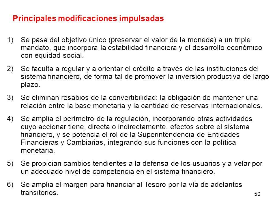 Principales modificaciones impulsadas