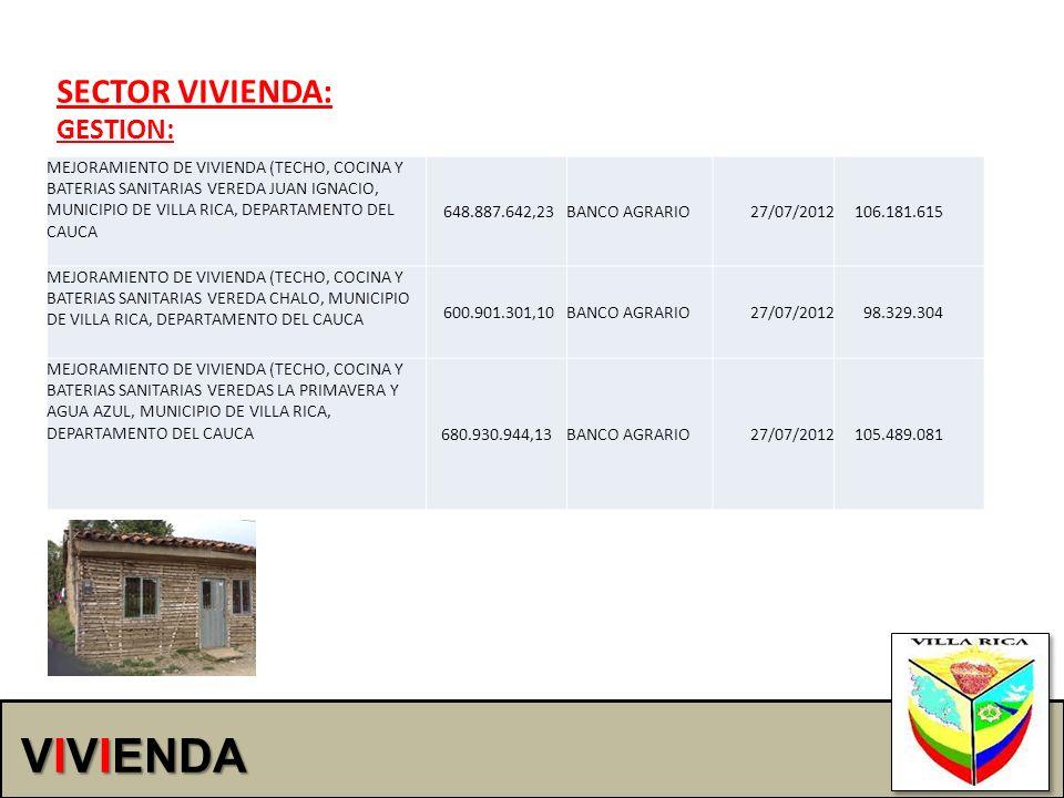 VIVIENDA SECTOR VIVIENDA: GESTION: