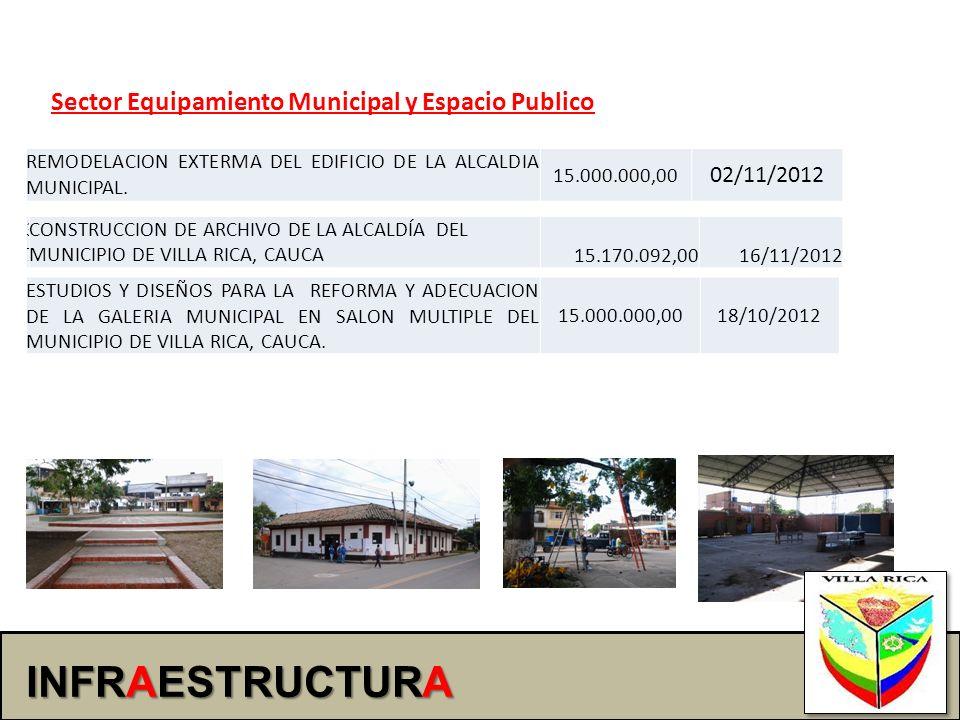 INFRAESTRUCTURA Sector Equipamiento Municipal y Espacio Publico