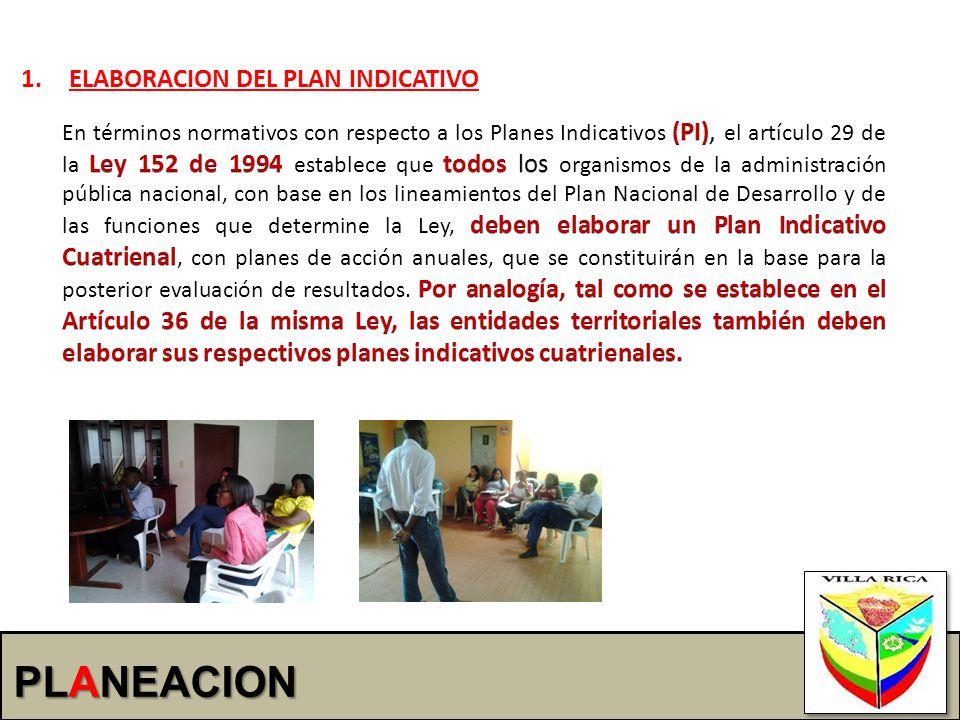 PLANEACION ELABORACION DEL PLAN INDICATIVO
