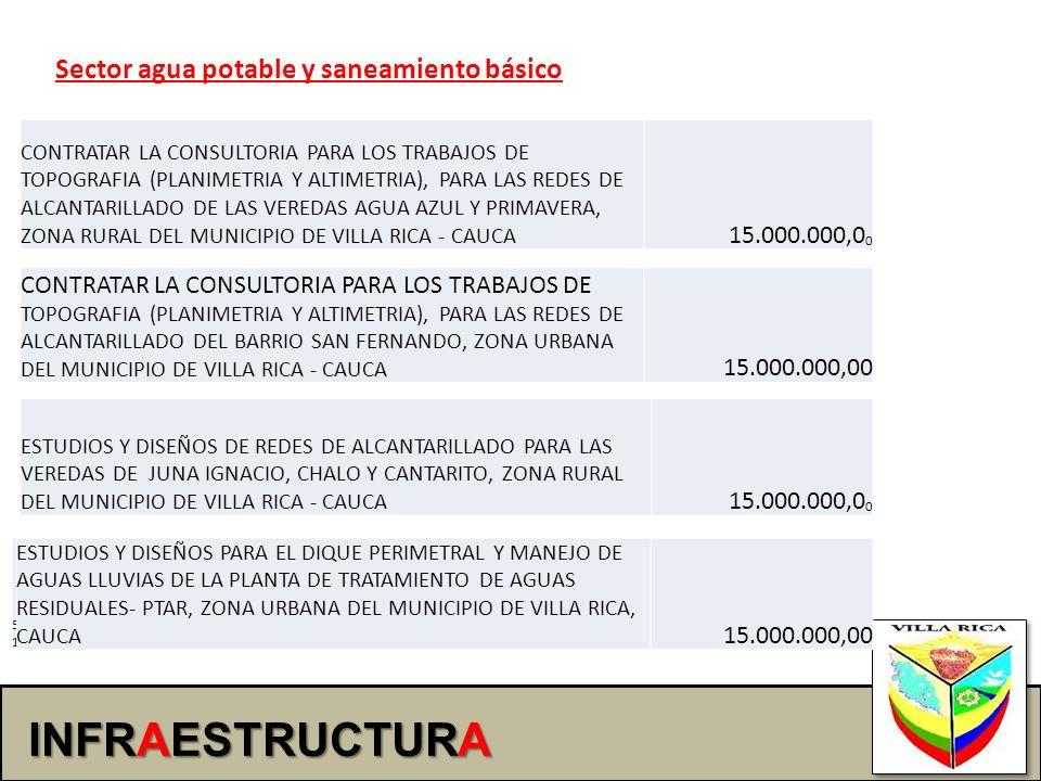 INFRAESTRUCTURA Sector agua potable y saneamiento básico 15.000.000,00