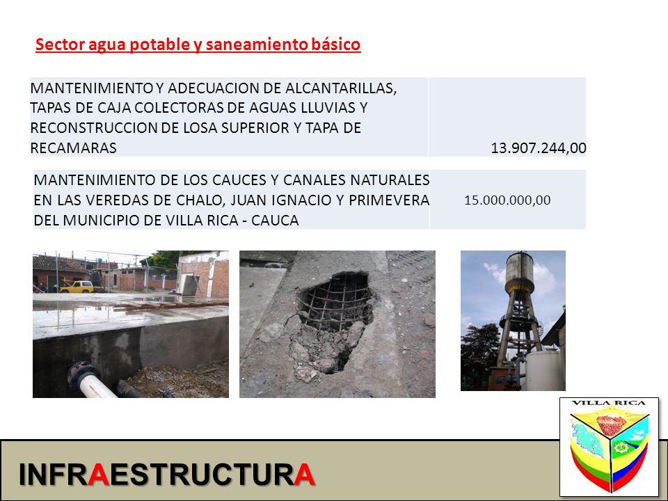 INFRAESTRUCTURA Sector agua potable y saneamiento básico
