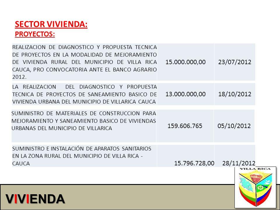 VIVIENDA SECTOR VIVIENDA: PROYECTOS: 15.000.000,00 23/07/2012
