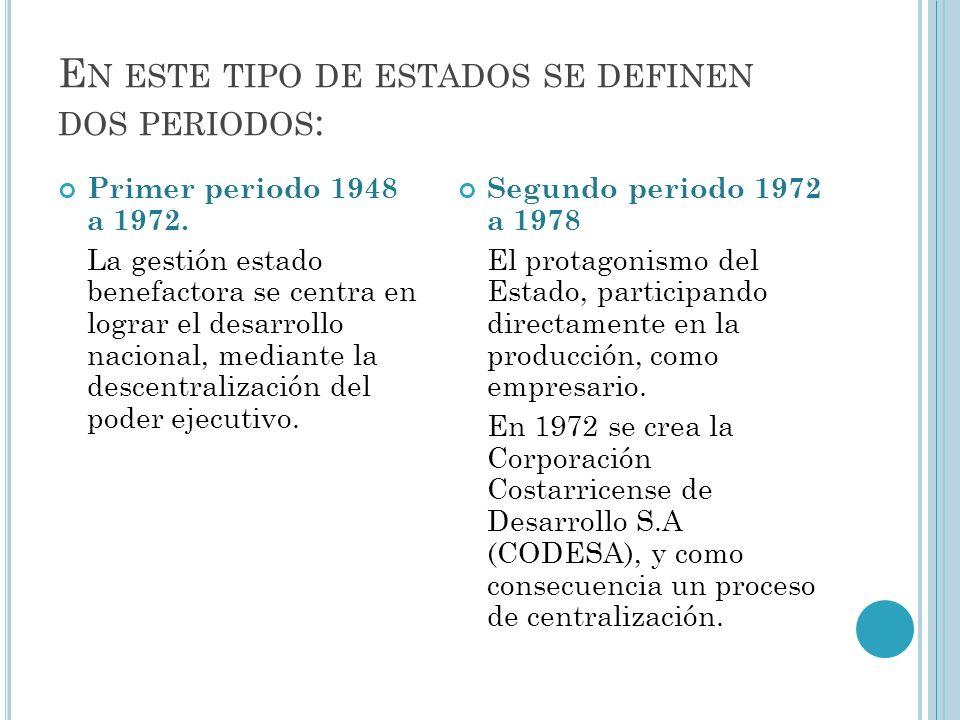 En este tipo de estados se definen dos periodos: