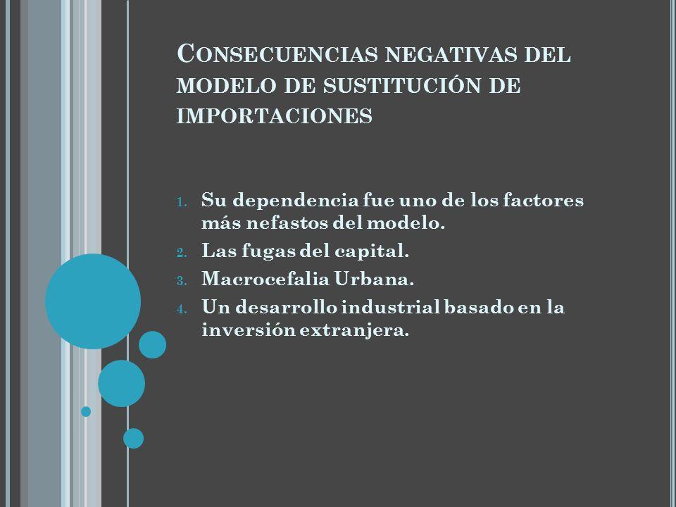 Consecuencias negativas del modelo de sustitución de importaciones