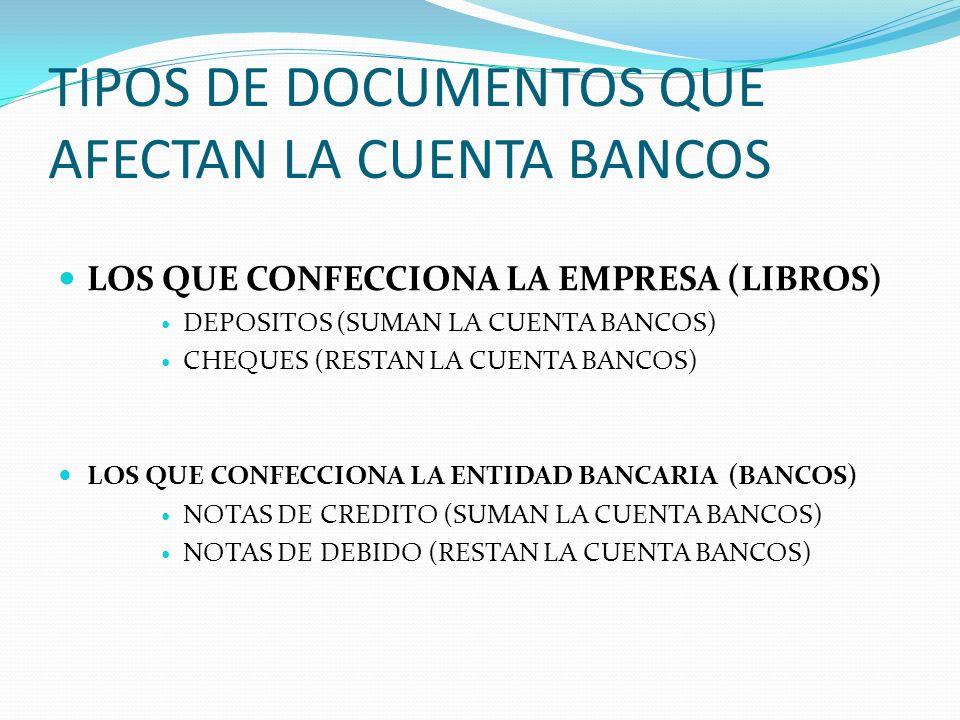 TIPOS DE DOCUMENTOS QUE AFECTAN LA CUENTA BANCOS