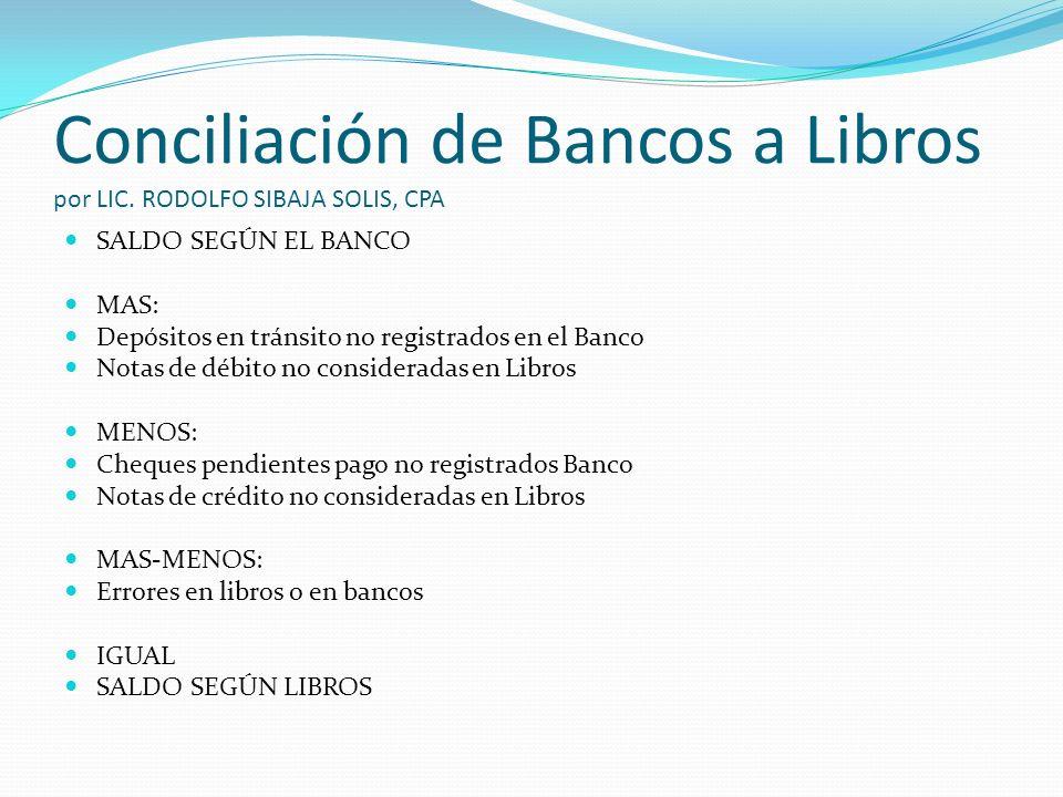 Conciliación de Bancos a Libros por LIC. RODOLFO SIBAJA SOLIS, CPA