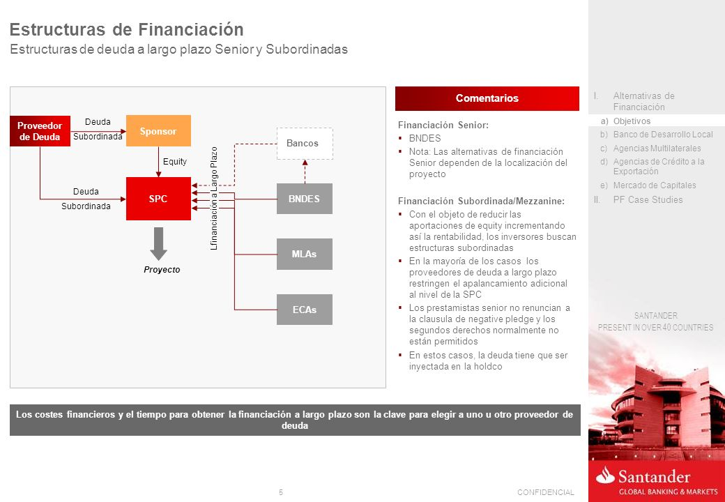 Estructuras de Financiación