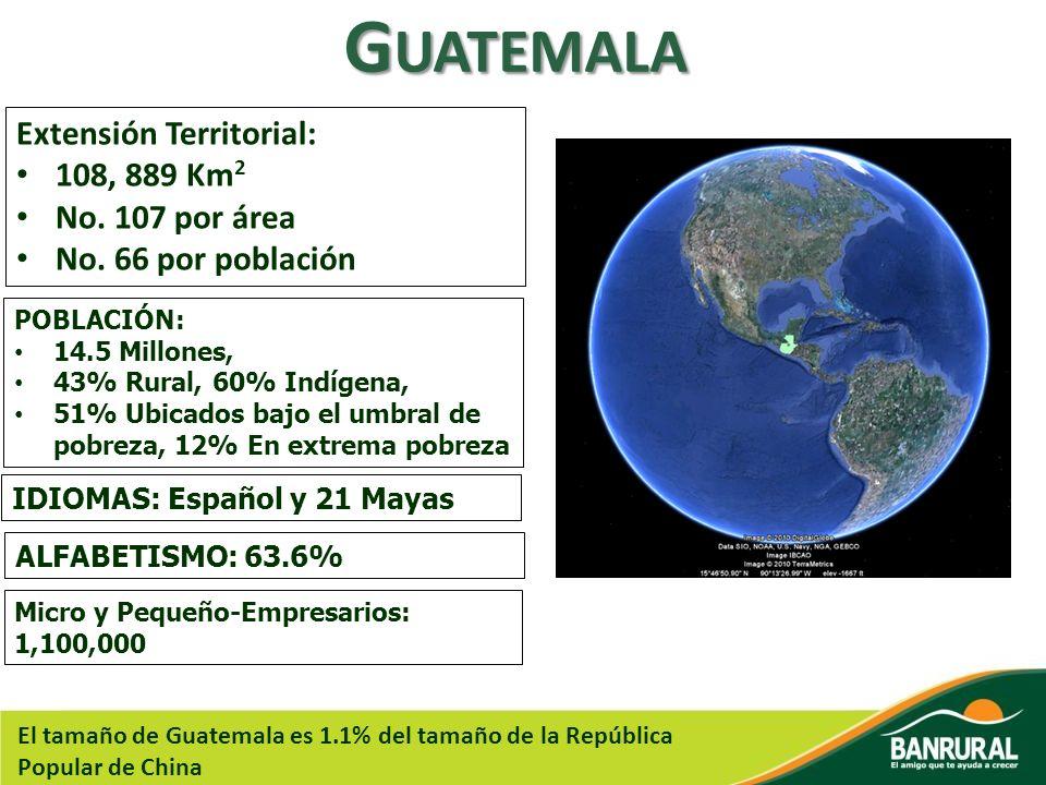Guatemala Extensión Territorial: 108, 889 Km2 No. 107 por área