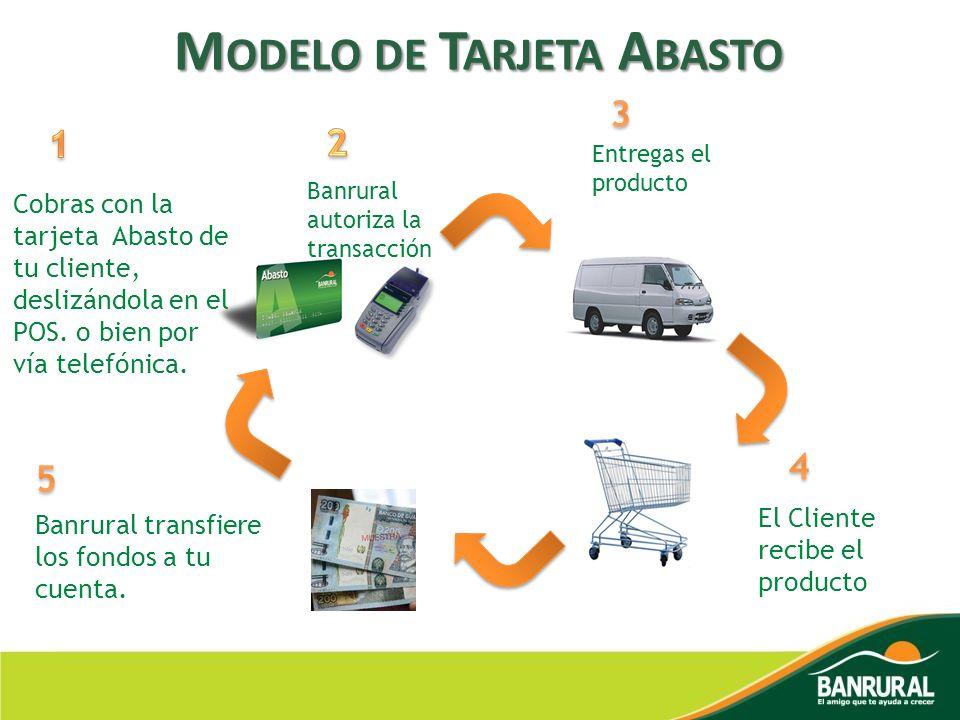 Modelo de Tarjeta Abasto