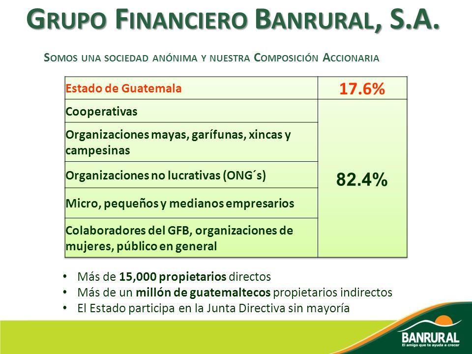 Grupo Financiero Banrural, S.A.