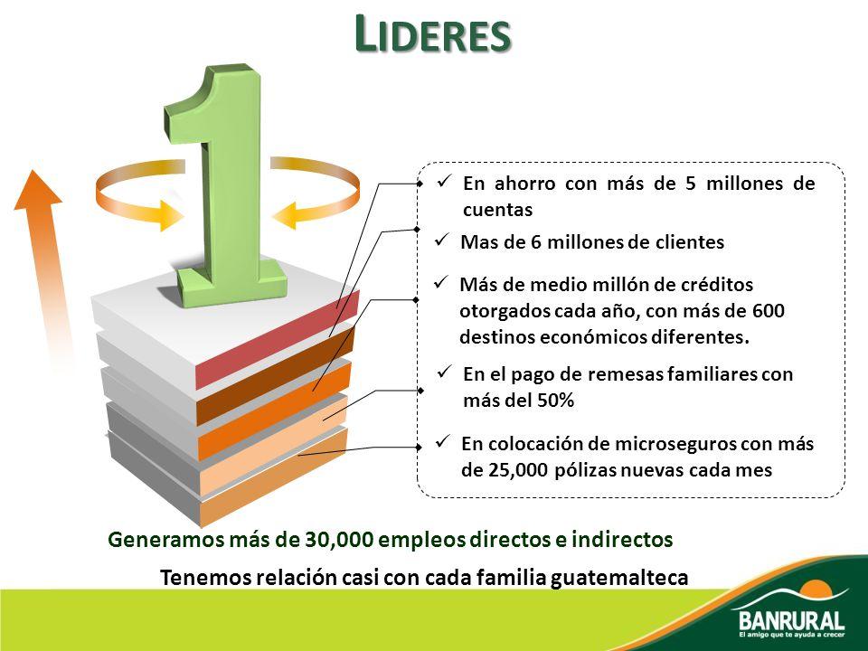 Lideres Generamos más de 30,000 empleos directos e indirectos