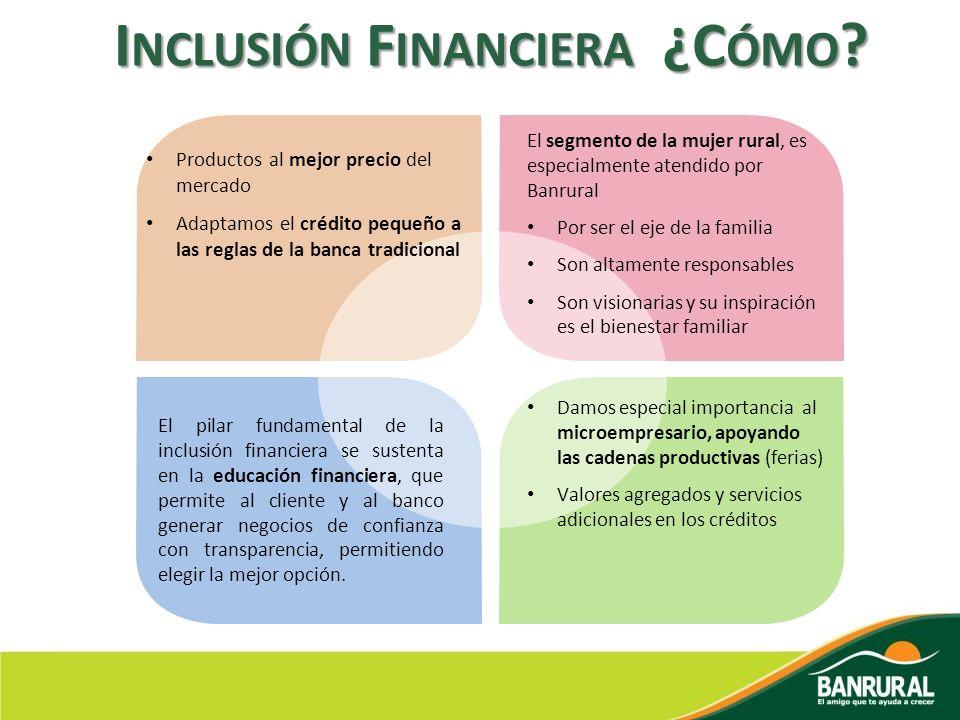 Inclusión Financiera ¿Cómo