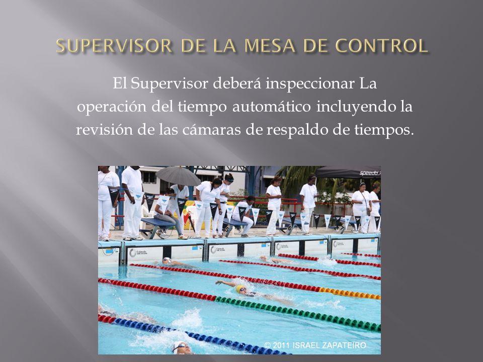SUPERVISOR DE LA MESA DE CONTROL