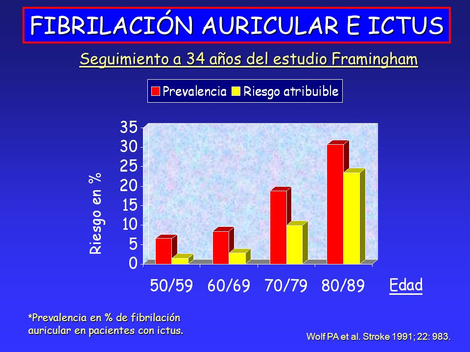 FIBRILACIÓN AURICULAR E ICTUS