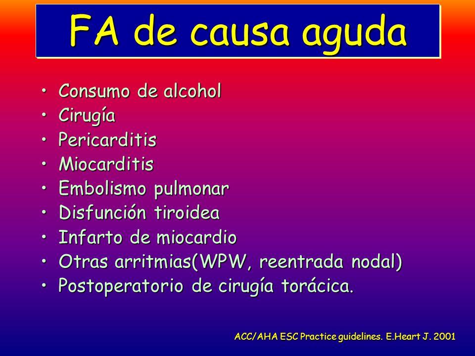 ACC/AHA ESC Practice guidelines. E.Heart J. 2001