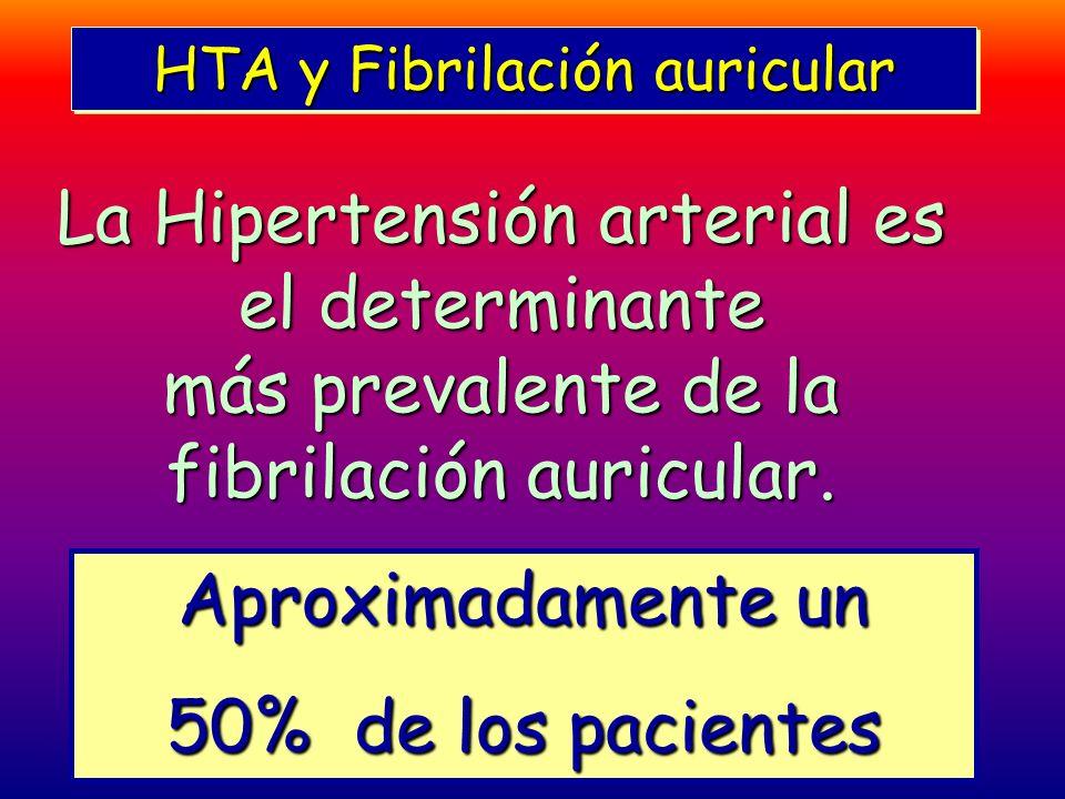 HTA y Fibrilación auricular
