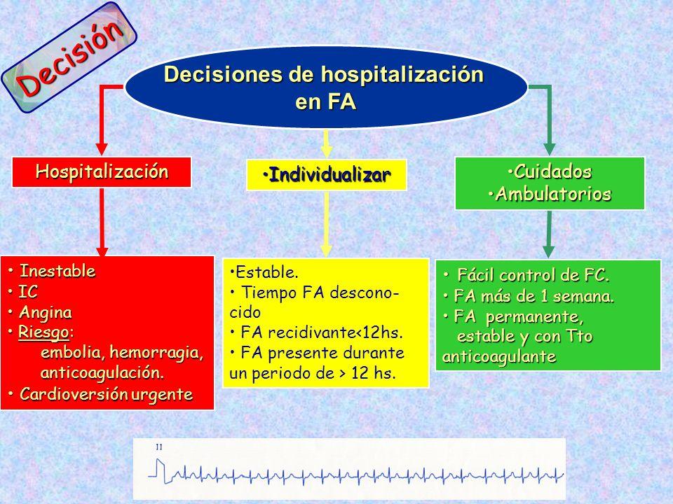 Decisiones de hospitalización
