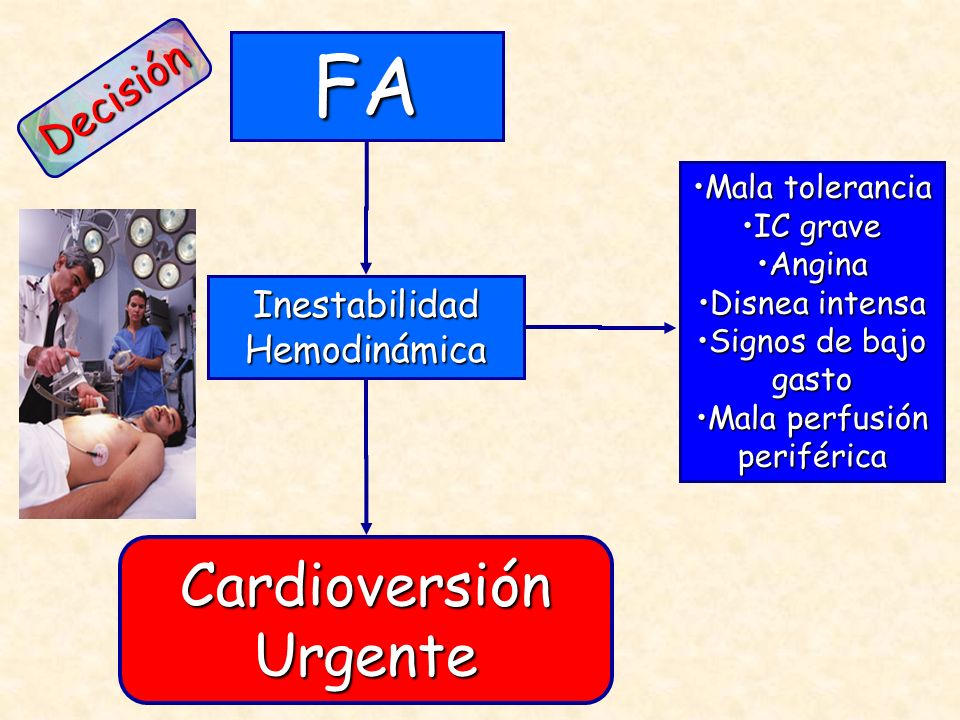 FA Cardioversión Urgente Decisión Inestabilidad Hemodinámica
