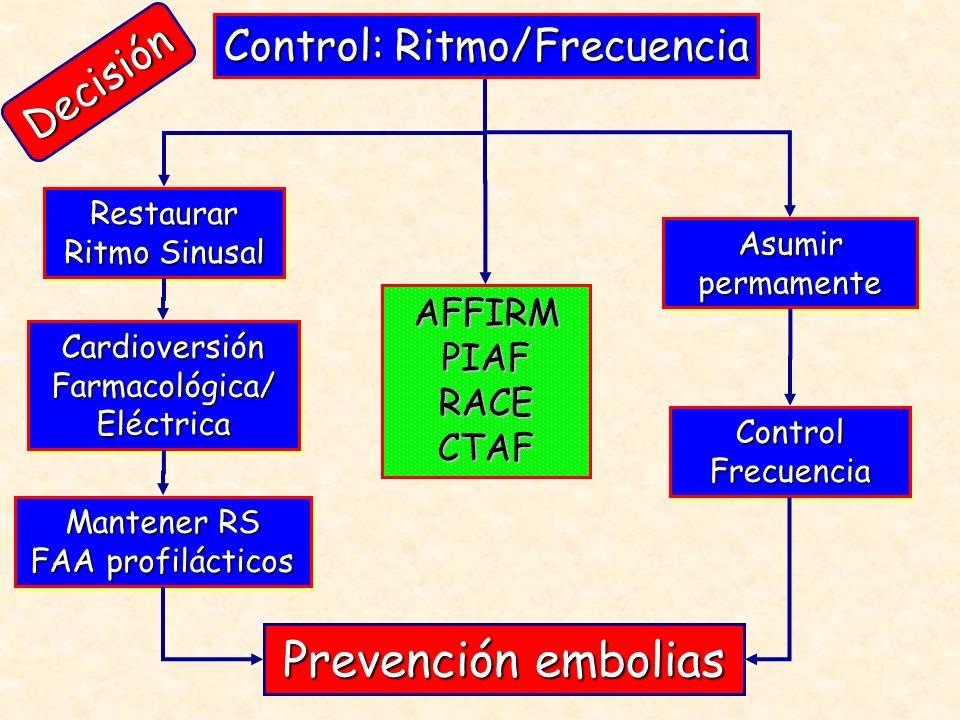 Prevención embolias Control: Ritmo/Frecuencia Decisión AFFIRM