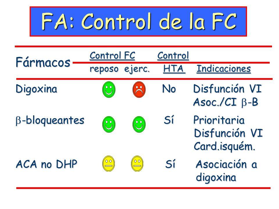 FA: Control de la FC Control FC Control Fármacos