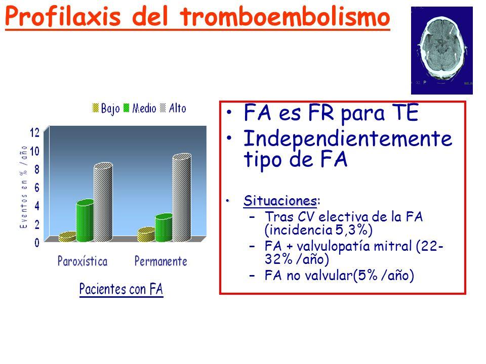Profilaxis del tromboembolismo