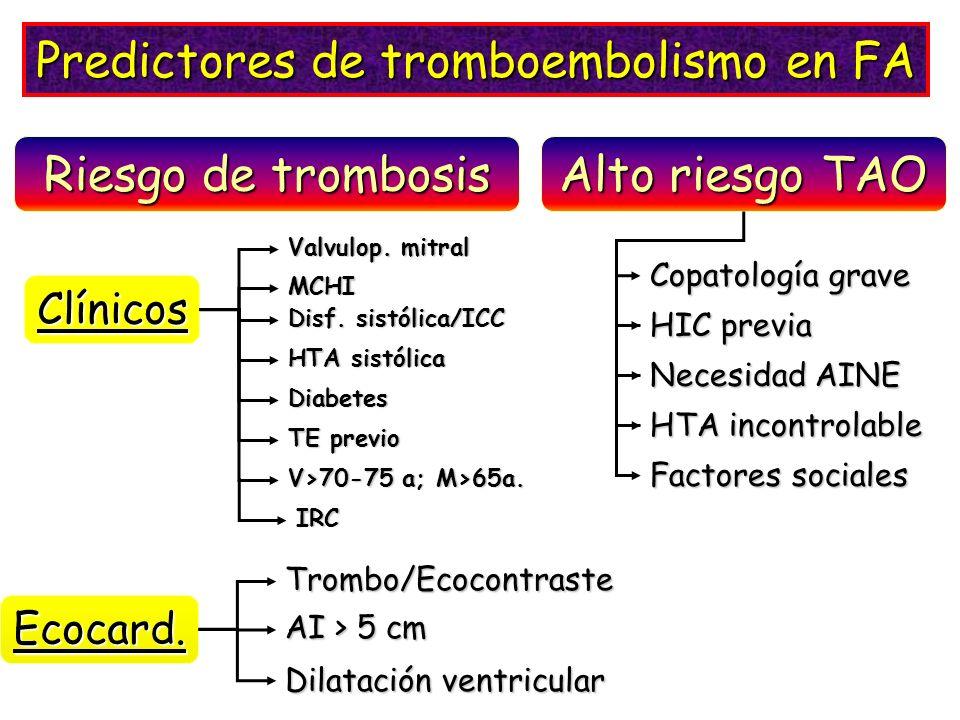 Predictores de tromboembolismo en FA