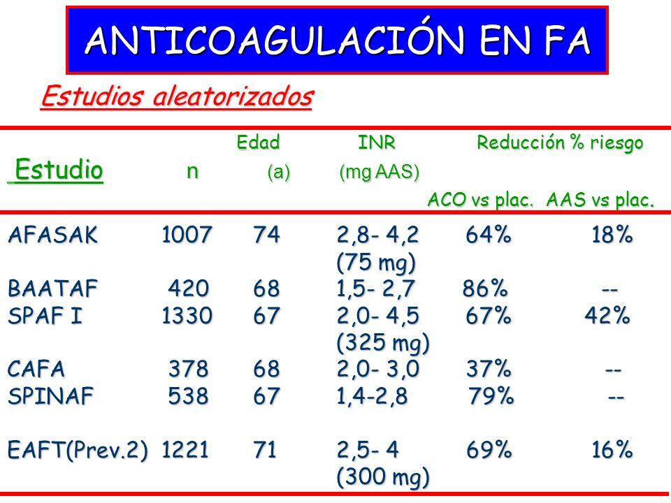 ANTICOAGULACIÓN EN FA Estudios aleatorizados Estudio n (a) (mg AAS)