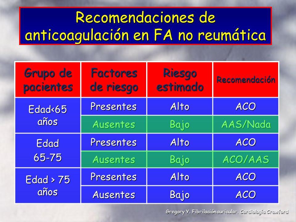 Recomendaciones de anticoagulación en FA no reumática