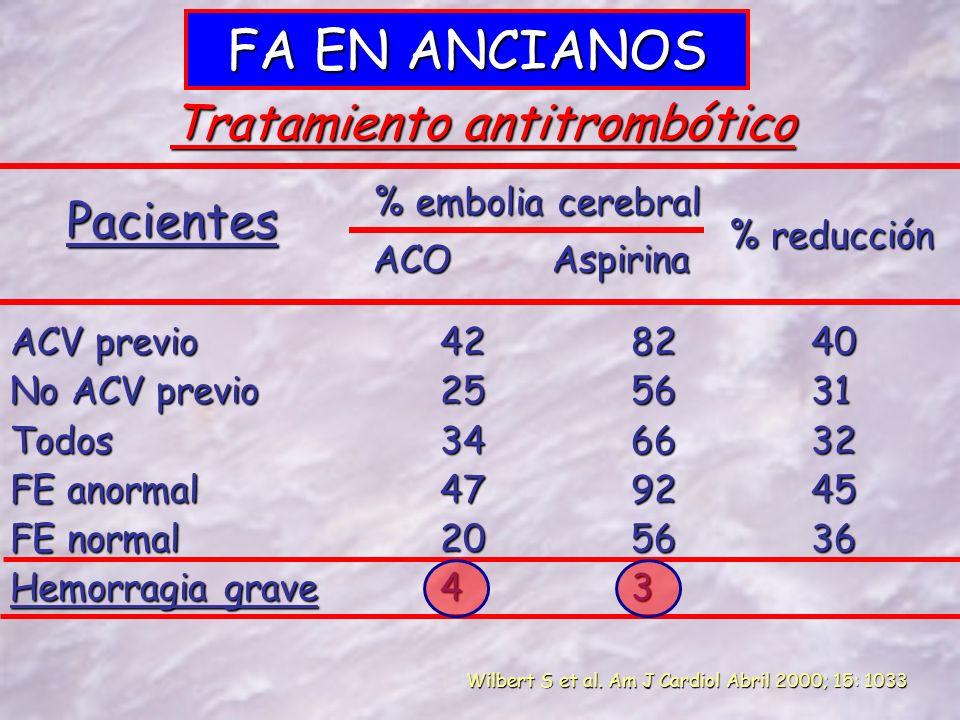 FA EN ANCIANOS Tratamiento antitrombótico Pacientes % embolia cerebral