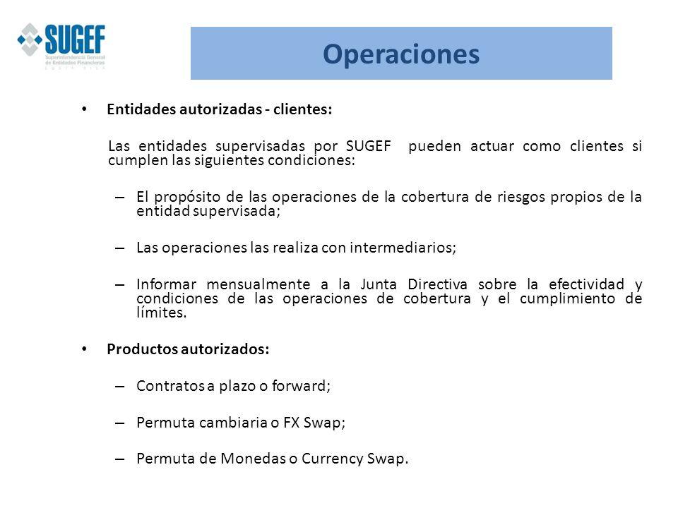 Operaciones Entidades autorizadas - clientes:
