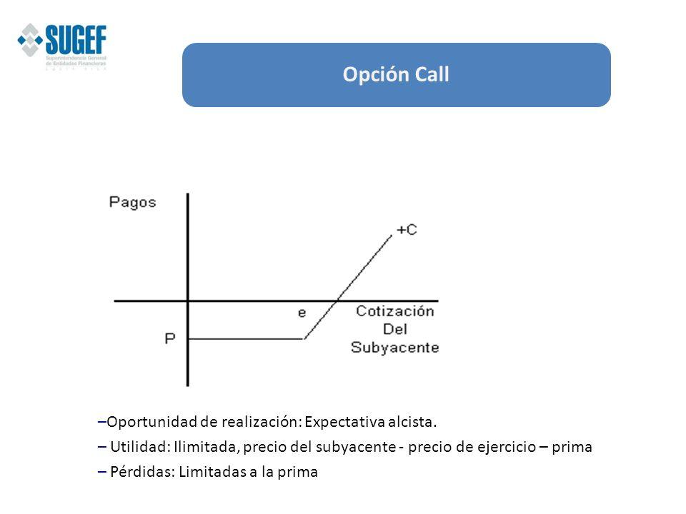 Opción Call Oportunidad de realización: Expectativa alcista.