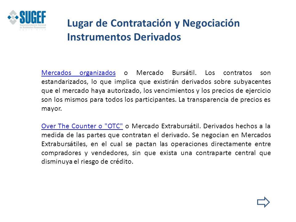 Lugar de Contratación y Negociación Instrumentos Derivados