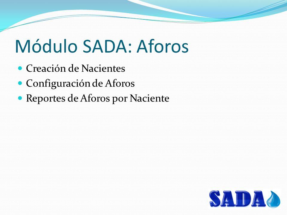 Módulo SADA: Aforos Creación de Nacientes Configuración de Aforos
