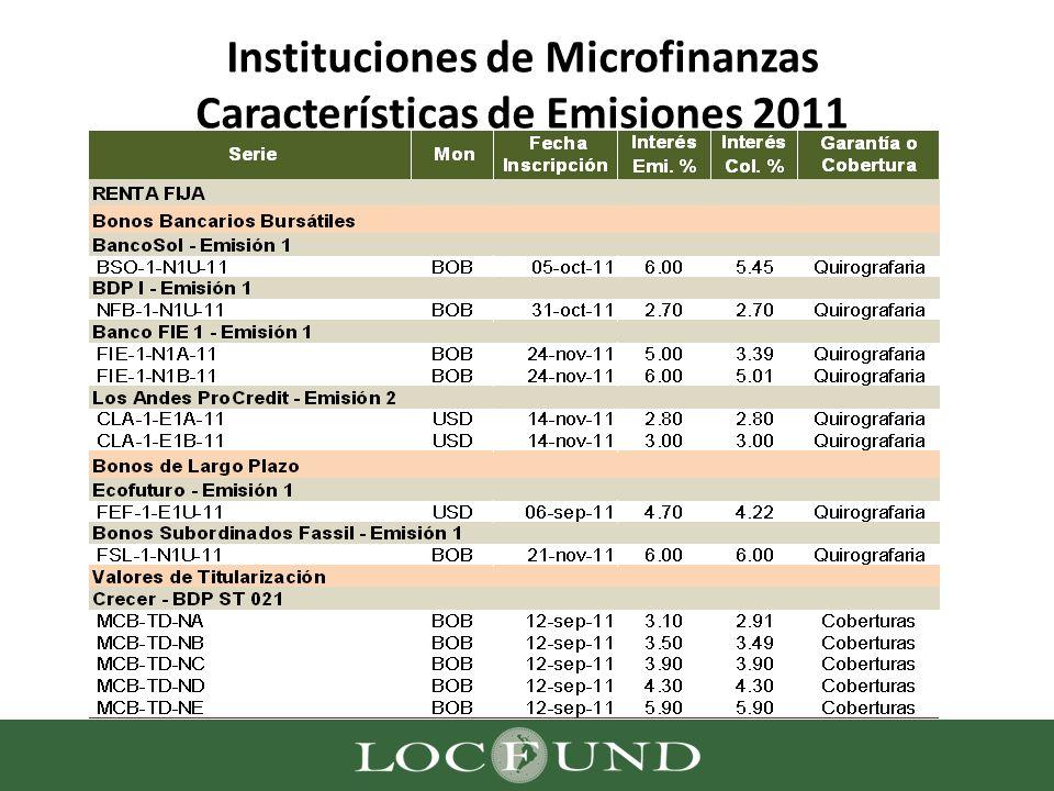 Instituciones de Microfinanzas Características de Emisiones 2011