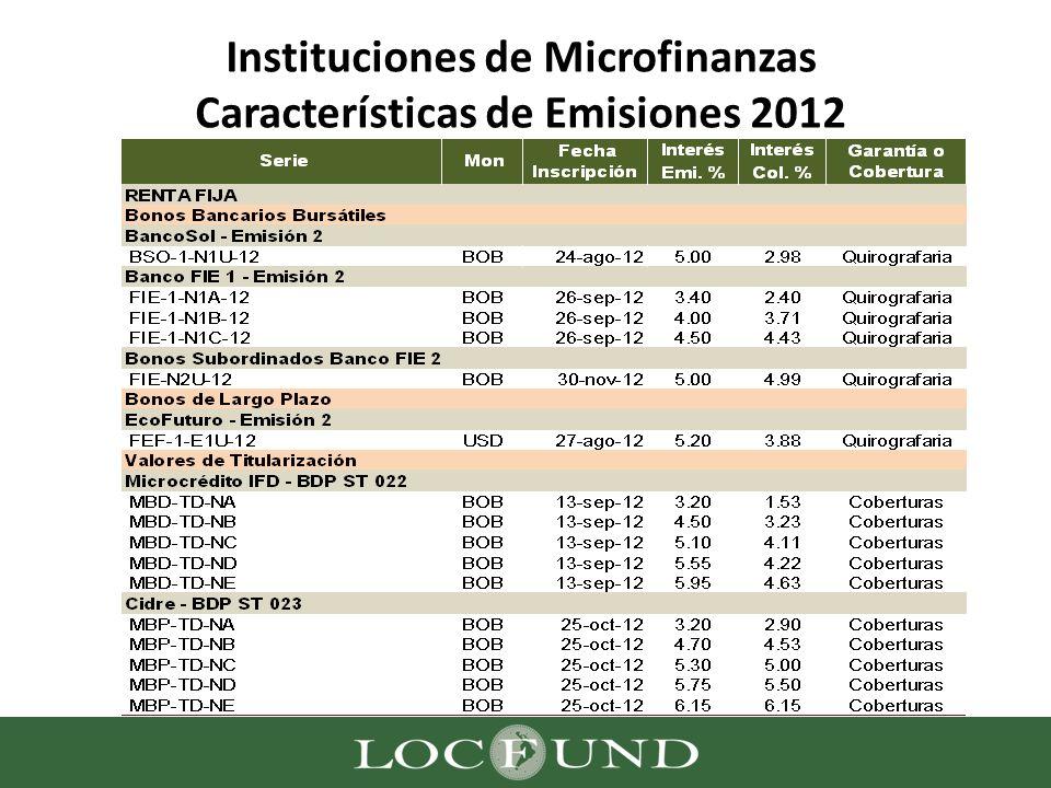 Instituciones de Microfinanzas Características de Emisiones 2012