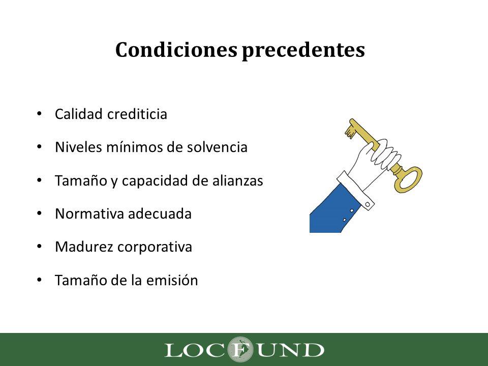 Condiciones precedentes